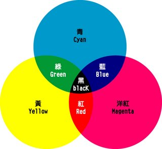 色彩的奥秘
