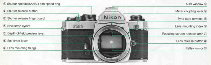 胶片相机的种类