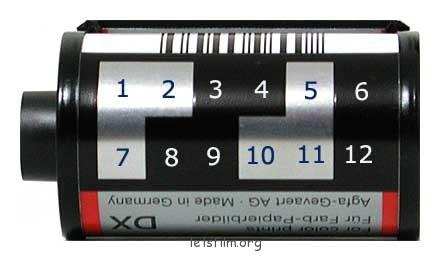 胶卷感光度DX编码系统