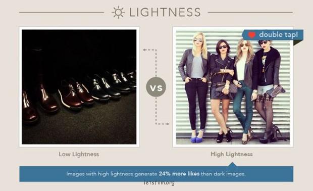 明亮色系的照片,无论在哪个网站,都比较讨人喜欢。
