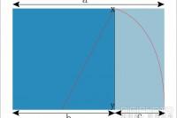 构图的经典定律: 黄金分割