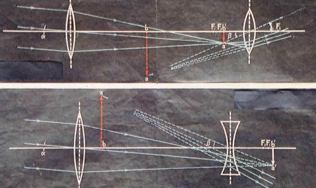 伽利略望远镜原理