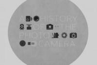 90 秒看遍百年相机发展史