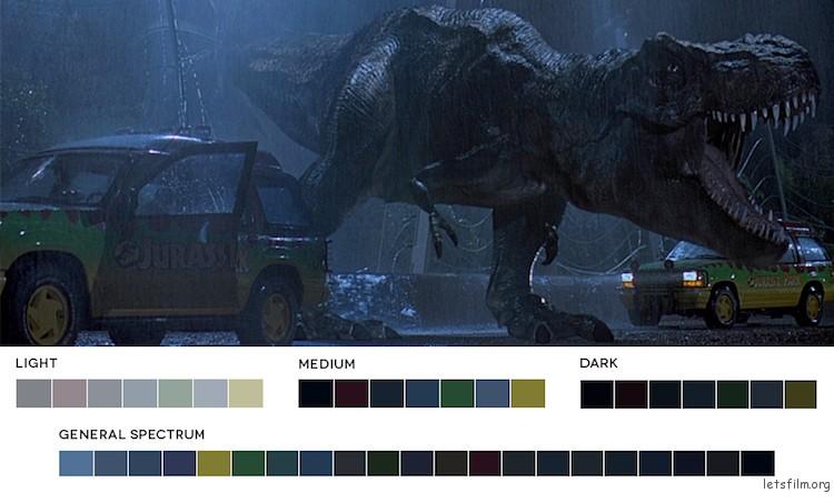 侏罗纪公园,1993