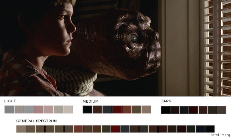 ET,1982