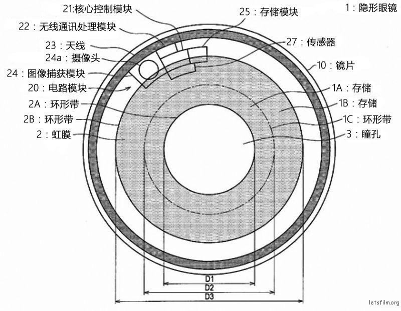 索尼专利中的设备结构图