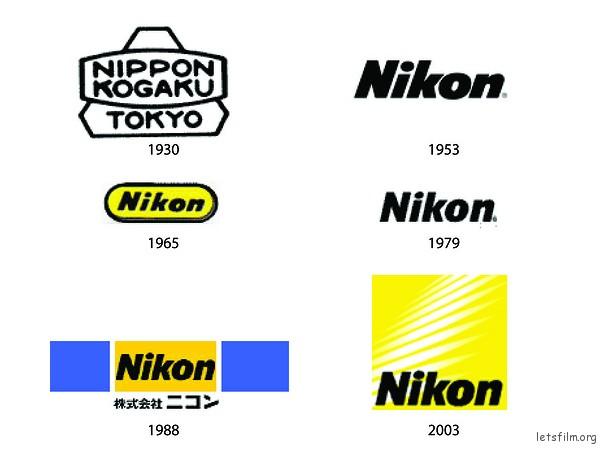 Nikon LOGO 变迁