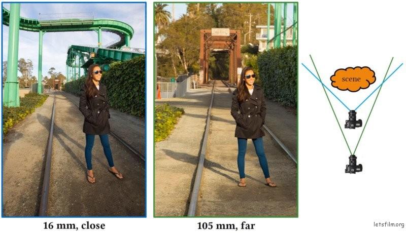 focallengths-800x460