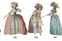 1784 年到 1970 年,近两百年的时尚潮流全在这些插画里了