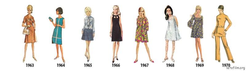 womens-fashion-history-25