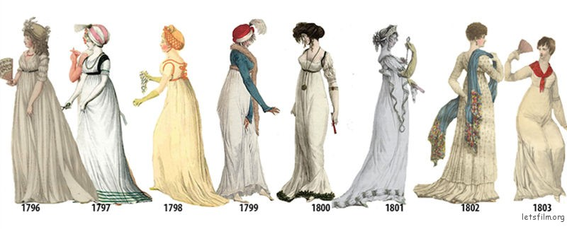 womens-fashion-history-3
