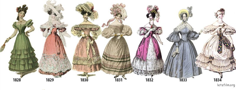 womens-fashion-history-7