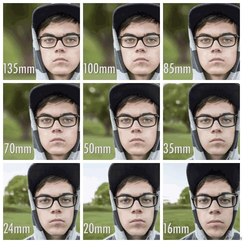 不同焦段拍人脸的区别