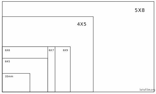frame-sizes_副本