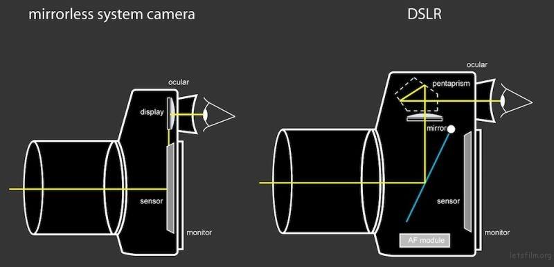 viewfinder-comparison