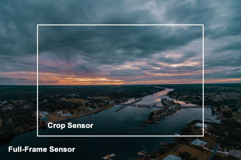 全画幅视野和 APS-C 画幅视野的比较
