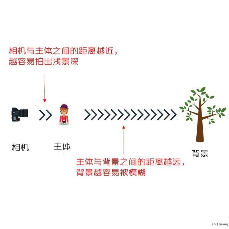 Long-distance.https_2F2Fapp2.docusign.com2Fdocuments2Fdetails2F4b2d5b31-cce8-4265-a250-e86e7ae7a12f